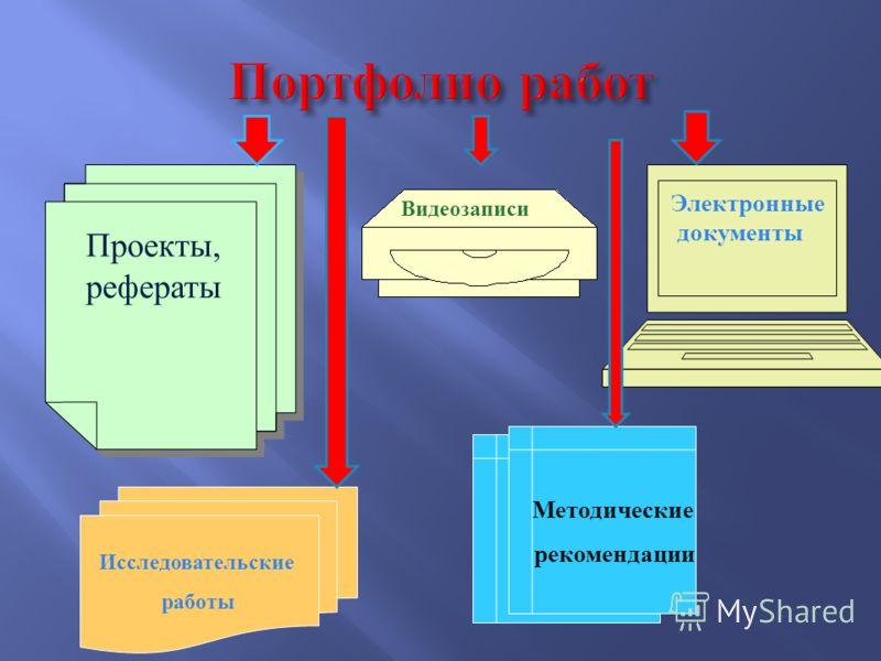 Проекты, рефераты Видеозаписи Электронные документы Исследовательские работы Методические рекомендации