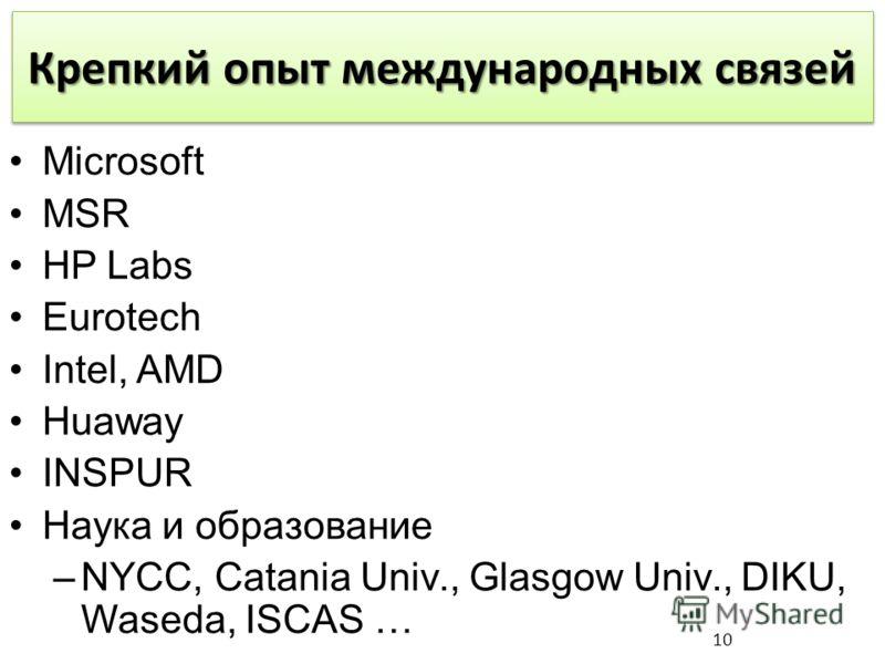 Крепкий опыт международных связей Microsoft MSR HP Labs Eurotech Intel, AMD Huaway INSPUR Наука и образование –NYCC, Catania Univ., Glasgow Univ., DIKU, Waseda, ISCAS … 10