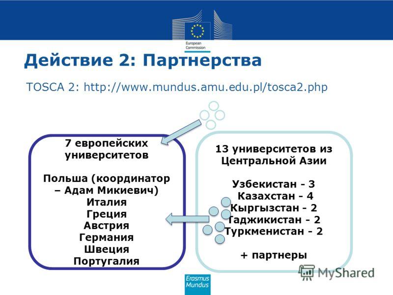 Действие 2: Партнерства 13 университетов из Центральной Азии Узбекистан - 3 Казахстан - 4 Кыргызстан - 2 Таджикистан - 2 Туркменистан - 2 + партнеры 7 европейских университетов Польша (координатор – Адам Микиевич) Италия Греция Австрия Германия Швеци