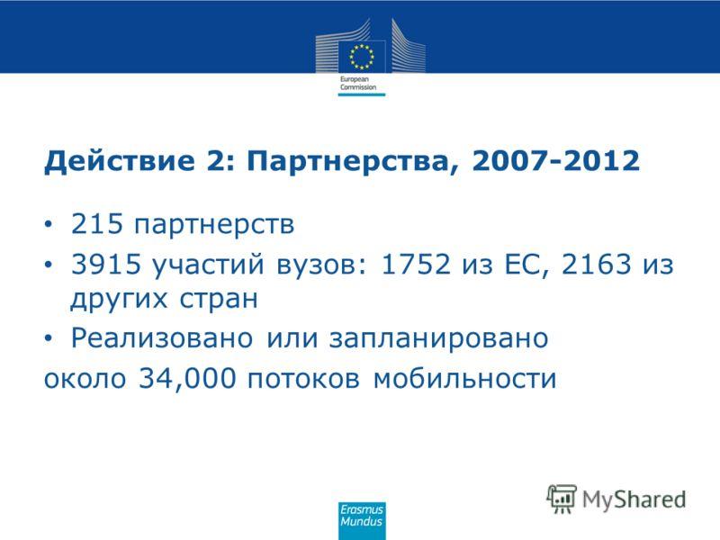 Действие 2: Партнерства, 2007-2012 215 партнерств 3915 участий вузов: 1752 из ЕС, 2163 из других стран Реализовано или запланировано около 34,000 потоков мобильности