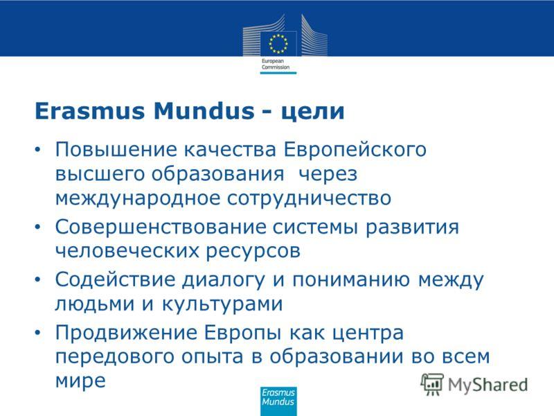 Erasmus Mundus - цели Повышение качества Европейского высшего образования через международное сотрудничество Совершенствование системы развития человеческих ресурсов Содействие диалогу и пониманию между людьми и культурами Продвижение Европы как цент
