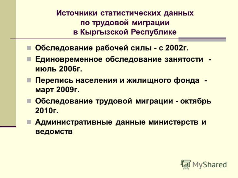Источники статистических данных по трудовой миграции в Кыргызской Республике Обследование рабочей силы - с 2002г. Единовременное обследование занятости - июль 2006г. Перепись населения и жилищного фонда - март 2009г. Обследование трудовой миграции -
