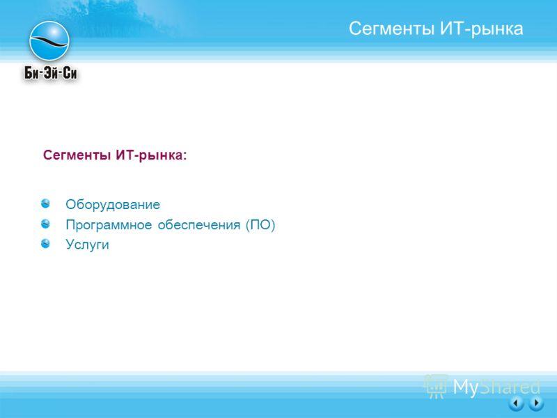 Оборудование Программное обеспечения (ПО) Услуги Сегменты ИТ-рынка Сегменты ИТ-рынка: