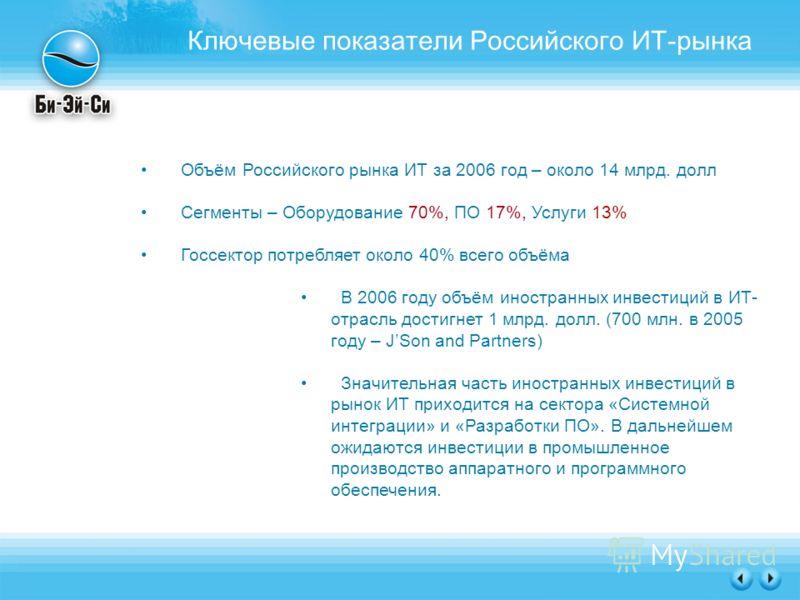 Ключевые показатели Российского ИТ-рынка Объём Российского рынка ИТ за 2006 год – около 14 млрд. долл Сегменты – Оборудование 70%, ПО 17%, Услуги 13% Госсектор потребляет около 40% всего объёма В 2006 году объём иностранных инвестиций в ИТ- отрасль д