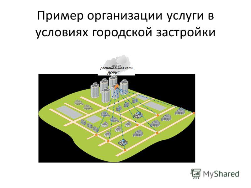 Пример организации услуги в условиях городской застройки