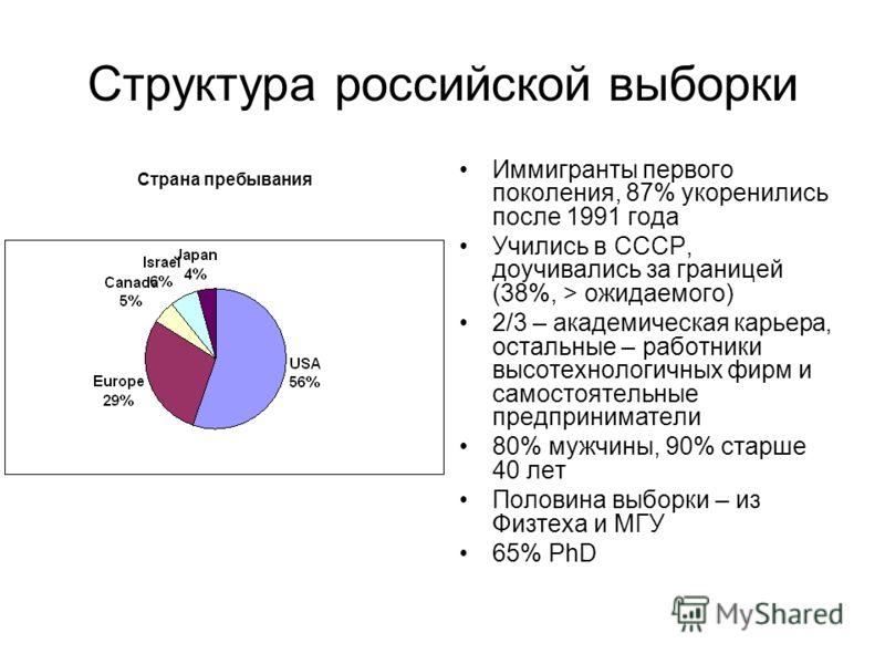 Структура российской выборки Иммигранты первого поколения, 87% укоренились после 1991 года Учились в СССР, доучивались за границей (38%, > ожидаемого) 2/3 – академическая карьера, остальные – работники высотехнологичных фирм и самостоятельные предпри
