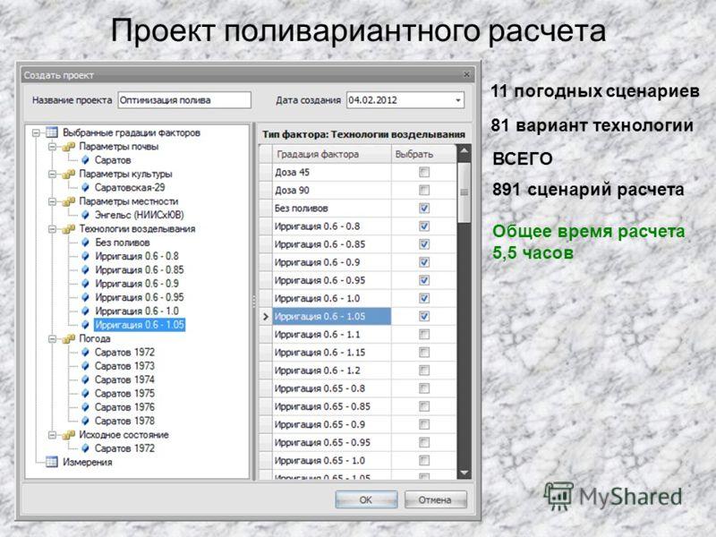 Проект поливариантного расчета 11 погодных сценариев 81 вариант технологии 891 сценарий расчета ВСЕГО Общее время расчета 5,5 часов