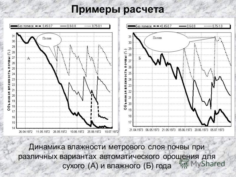Примеры расчета АБ Полив Динамика влажности метрового слоя почвы при различных вариантах автоматического орошения для сухого (А) и влажного (Б) года
