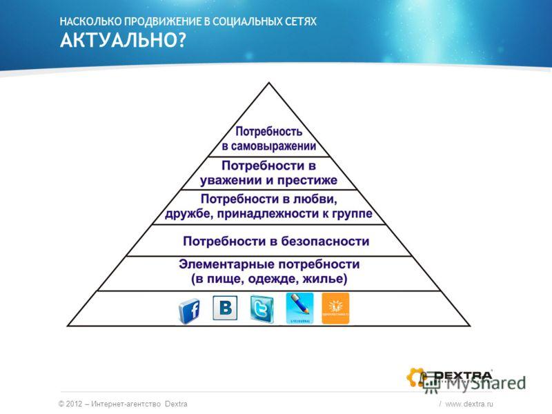 НАСКОЛЬКО ПРОДВИЖЕНИЕ В СОЦИАЛЬНЫХ СЕТЯХ АКТУАЛЬНО? © 2012 – Интернет-агентство Dextra / www.dextra.ru