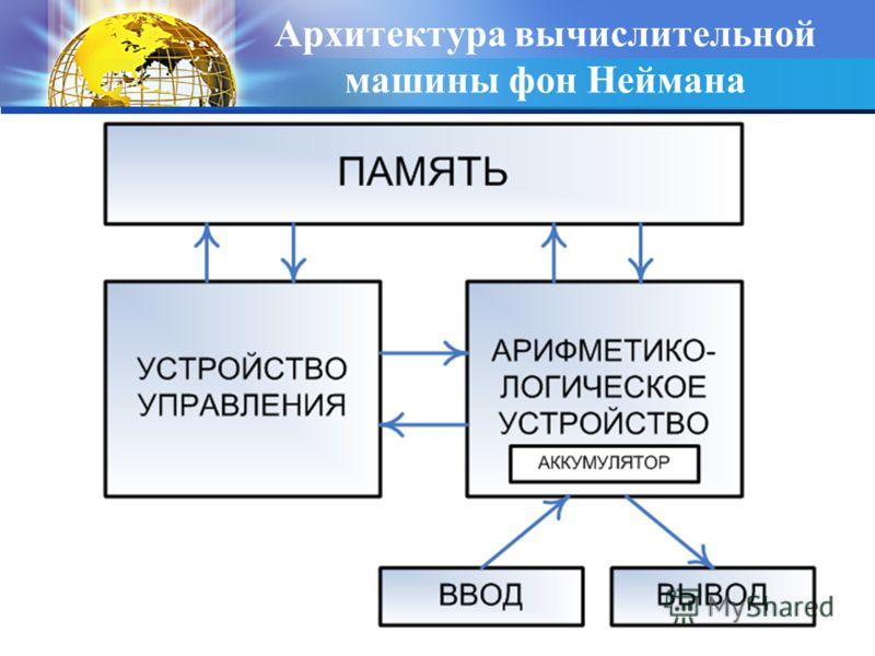 Архитектура вычислительной машины фон Неймана