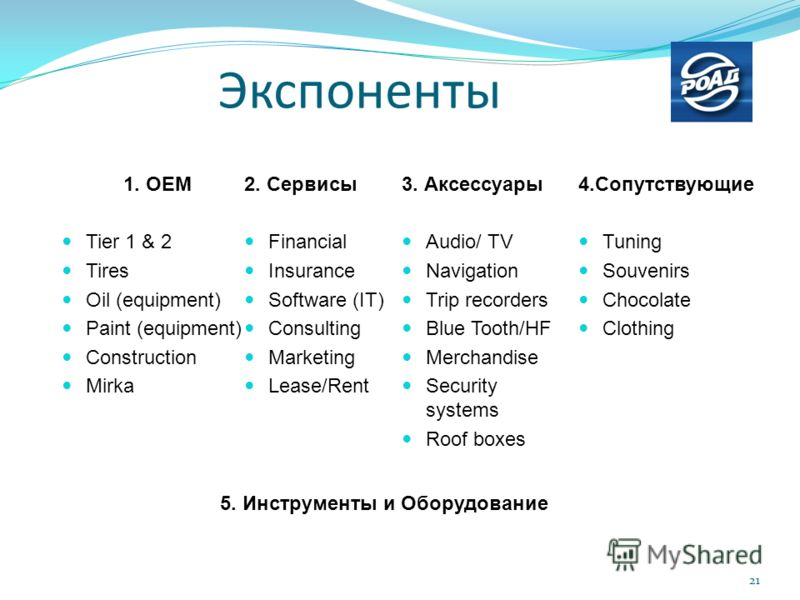 Экспоненты 1. ОЕМ Tier 1 & 2 Tires Oil (equipment) Paint (equipment) Construction Mirka 2. Сервисы Financial Insurance Software (IT) Consulting Marketing Lease/Rent 3. Аксессуары Audio/ TV Navigation Trip recorders Blue Tooth/HF Merchandise Security