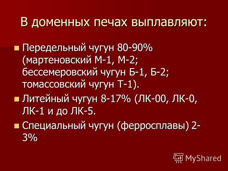 В доменных печах выплавляют: Передельный чугун 80-90% (мартеновский М-1, М-2; бессемеровский чугун Б-1, Б-2; томассовский чугун Т-1). Передельный чугун 80-90% (мартеновский М-1, М-2; бессемеровский чугун Б-1, Б-2; томассовский чугун Т-1). Литейный чу