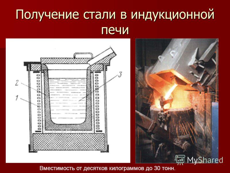 Получение стали в индукционной печи Вместимость от десятков килограммов до 30 тонн.