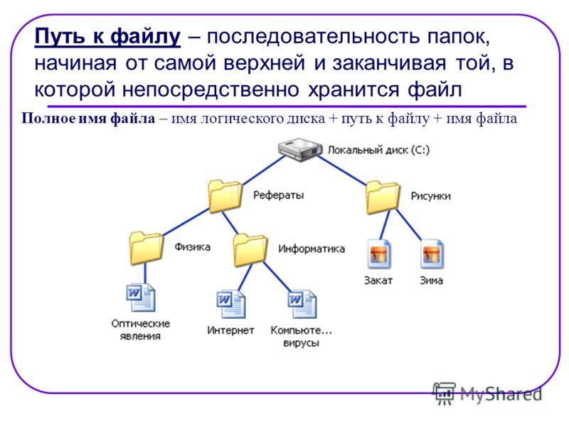 Путь к файлу – последовательность папок, начиная от самой верхней и заканчивая той, в которой непосредственно хранится файл Полное имя файла – имя логического диска + путь к файлу + имя файла