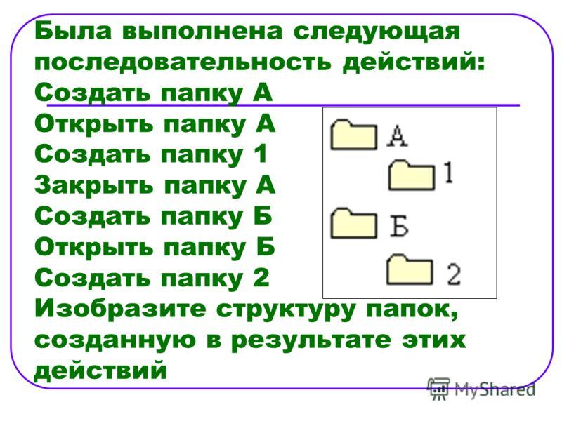 Была выполнена следующая последовательность действий: Создать папку А Открыть папку А Создать папку 1 Закрыть папку А Создать папку Б Открыть папку Б Создать папку 2 Изобразите структуру папок, созданную в результате этих действий