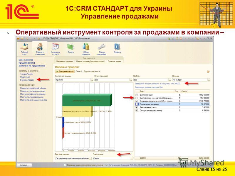 Слайд 15 из 25 1С:CRM СТАНДАРТ для Украины Управление продажами Оперативный инструмент контроля за продажами в компании – «Воронка продаж»