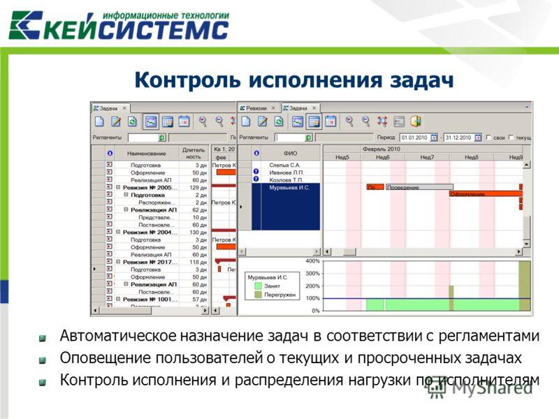 Контроль исполнения задач Автоматическое назначение задач в соответствии с регламентами Оповещение пользователей о текущих и просроченных задачах Контроль исполнения и распределения нагрузки по исполнителям