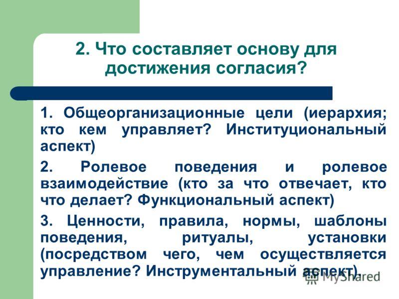 2. Что составляет основу для достижения согласия? 1. Общеорганизационные цели (иерархия; кто кем управляет? Институциональный аспект) 2. Ролевое поведения и ролевое взаимодействие (кто за что отвечает, кто что делает? Функциональный аспект) 3. Ценнос