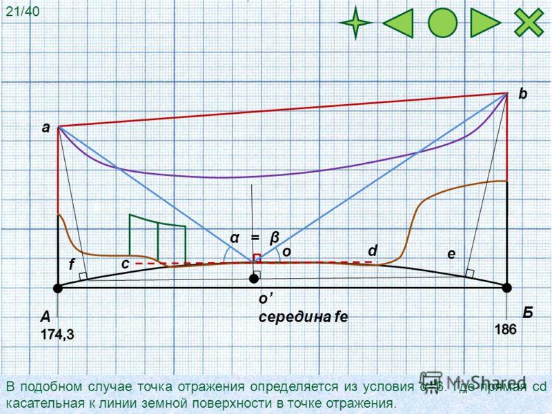 А Б В подобном случае точка отражения определяется из условия α=β. Где прямая cd касательная к линии земной поверхности в точке отражения. a b d c e o αβ = 21/40 o середина fe f