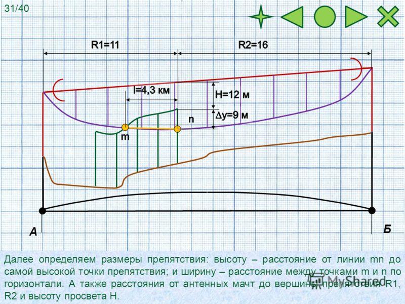 А Б Далее определяем размеры препятствия: высоту – расстояние от линии mn до самой высокой точки препятствия; и ширину – расстояние между точками m и n по горизонтали. А также расстояния от антенных мачт до вершины препятствия R1, R2 и высоту просвет