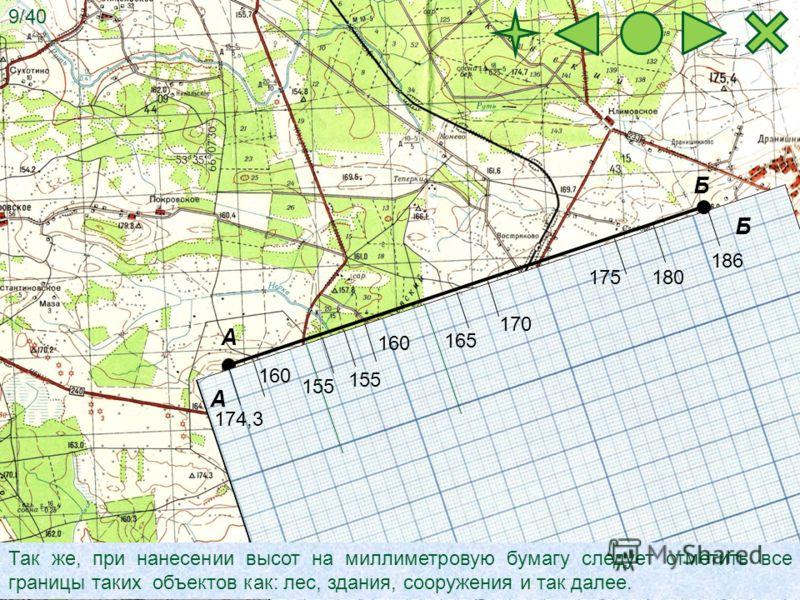 А Б 160 174,3 155 170 155 А Б 160 165 175180 186 Так же, при нанесении высот на миллиметровую бумагу следует отметить все границы таких объектов как: лес, здания, сооружения и так далее. 9/40
