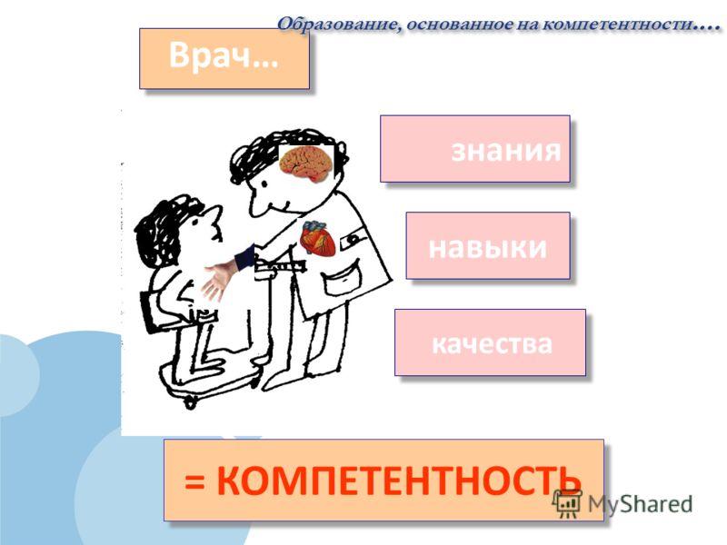 знания навыки качества = КОМПЕТЕНТНОСТЬ Врач… Образование, основанное на компетентности....