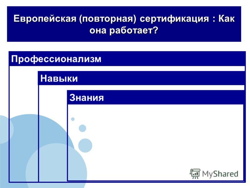 Европейская (повторная) сертификация : Как она работает? Профессионализм Навыки Знания