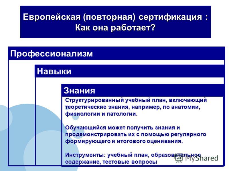 Европейская (повторная) сертификация : Как она работает? Профессионализм Навыки Знания Структурированный учебный план, включающий теоретические знания, например, по анатомии, физиологии и патологии. Обучающийся может получить знания и продемонстриров
