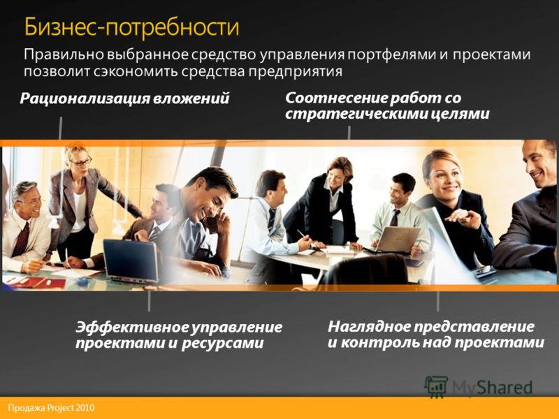0 Соотнесение работ со стратегическими целями Эффективное управление проектами и ресурсами Наглядное представление и контроль над проектами Рационализация вложений