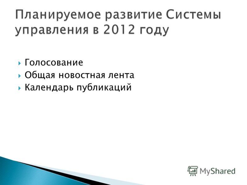 Голосование Общая новостная лента Календарь публикаций