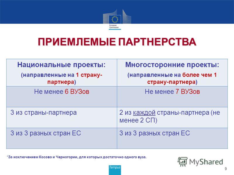Национальные проекты: (направленные на 1 страну- партнера) Многосторонние проекты: (направленные на более чем 1 страну-партнера) Не менее 6 ВУЗовНе менее 7 ВУЗов 3 из страны-партнера2 из каждой страны-партнера (не менее 2 СП) 3 из 3 разных стран ЕС 9
