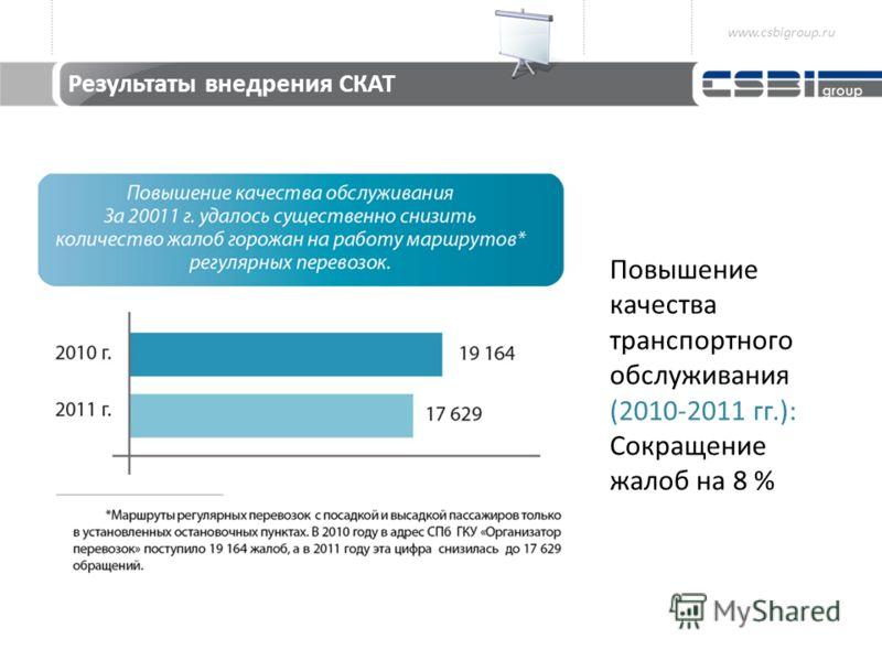 Результаты внедрения СКАТ Повышение качества транспортного обслуживания (2010-2011 гг.): Сокращение жалоб на 8 % www.csbigroup.ru