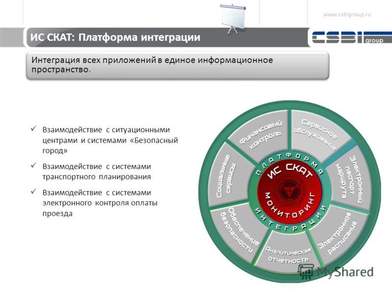 ИС СКАТ: Платформа интеграции Взаимодействие с ситуационными центрами и системами «Безопасный город» Взаимодействие с системами транспортного планирования Взаимодействие с системами электронного контроля оплаты проезда Интеграция всех приложений в ед