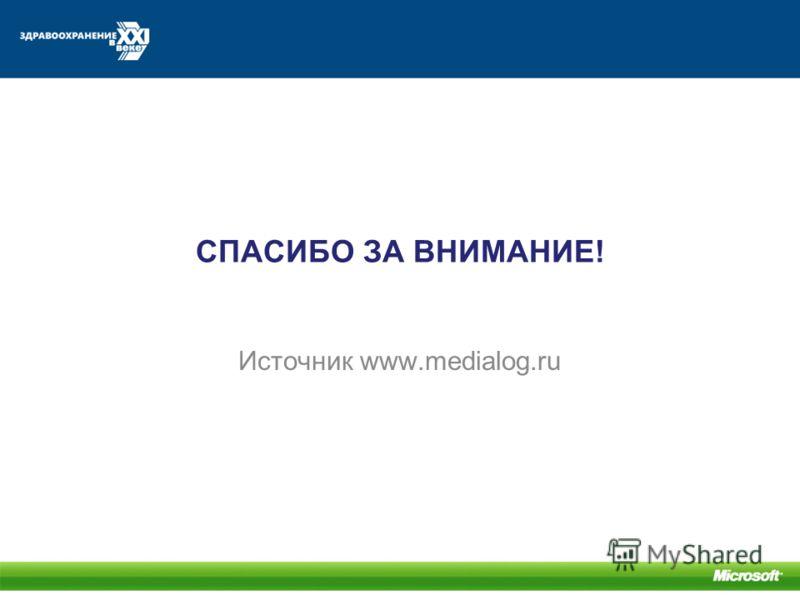 СПАСИБО ЗА ВНИМАНИЕ! Источник www.medialog.ru