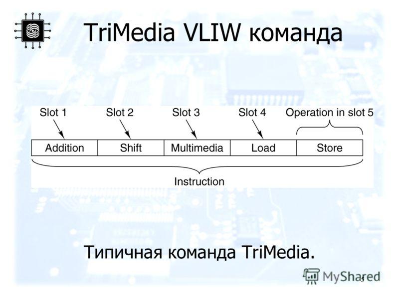 5 TriMedia VLIW команда Типичная команда TriMedia.