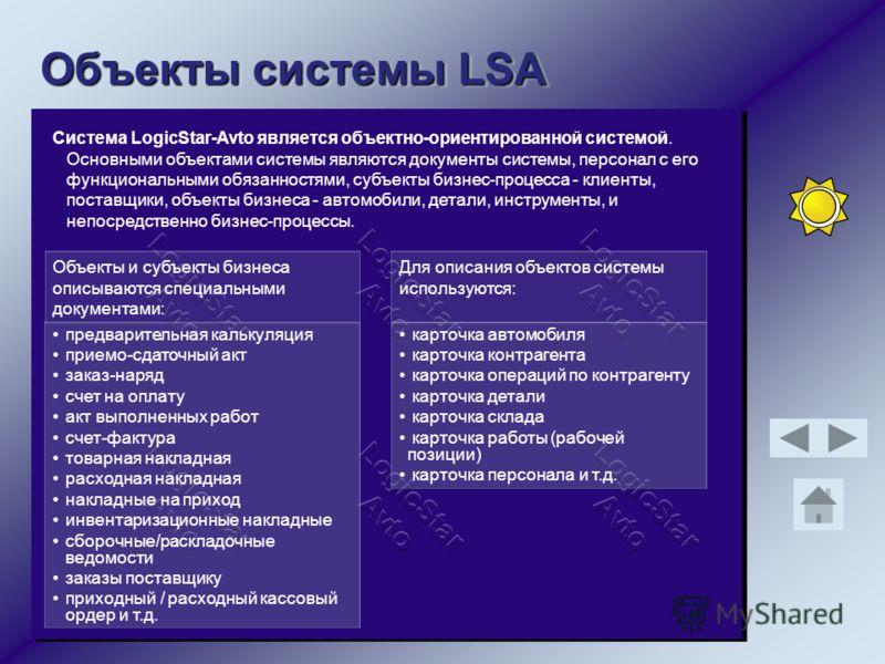 Объекты системы LSA Система LogicStar-Avto является объектно-ориентированной системой. Основными объектами системы являются документы системы, персонал с его функциональными обязанностями, субъекты бизнес-процесса - клиенты, поставщики, объекты бизне