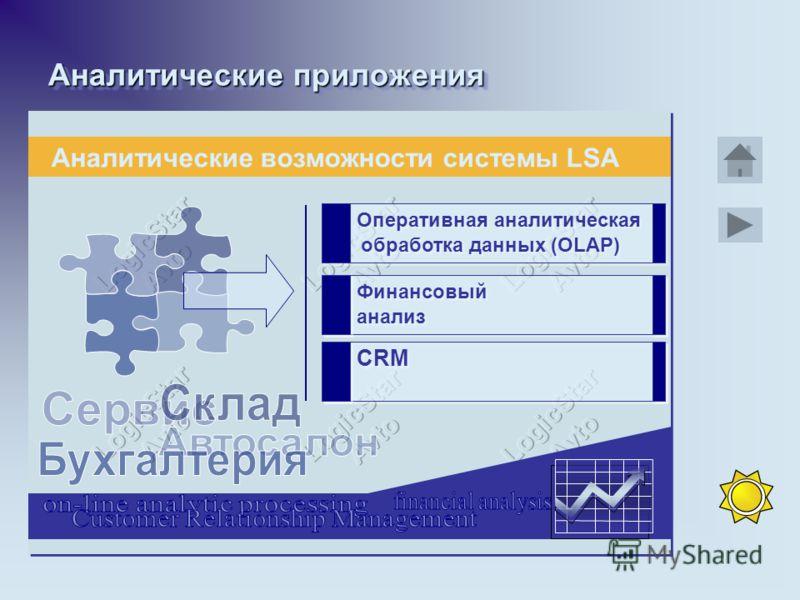 Аналитические приложения Аналитические возможности системы LSA Оперативная аналитическая обработка данных (OLAP) Оперативная аналитическая обработка данных (OLAP) Финансовый анализ Финансовый анализ CRM