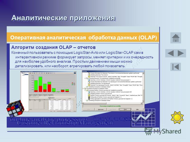 Аналитические приложения Оперативная аналитическая обработка данных (OLAP) Алгоритм создания OLAP – отчетов Конечный пользователь с помощью LogicStar-Avto или LogicStar-OLAP сам в интерактивном режиме формирует запросы, меняет критерии и их очереднос