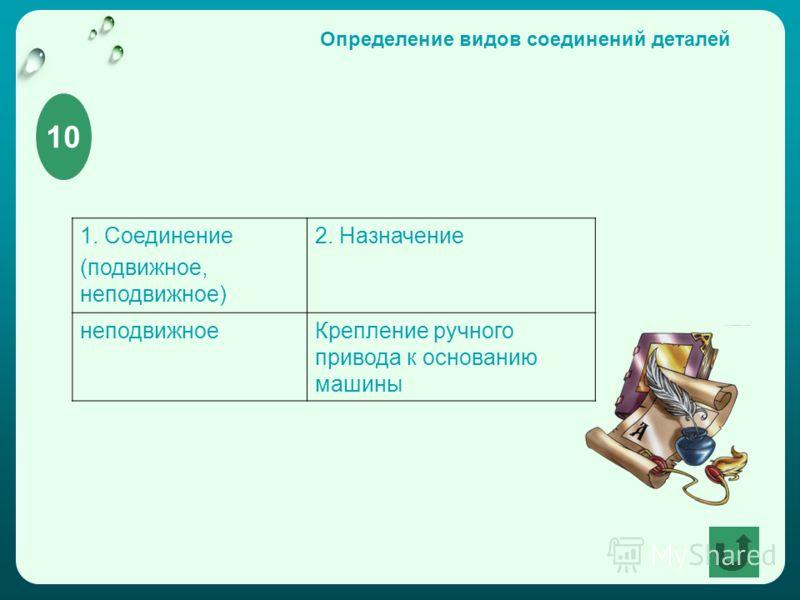 10 Определение видов соединений деталей 1. Соединение (подвижное, неподвижное) 2. Назначение неподвижноеКрепление ручного привода к основанию машины