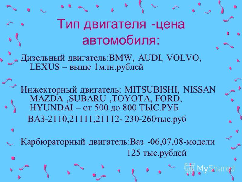 Тип двигателя -цена автомобиля: Дизельный двигатель:BMW, AUDI, VOLVO, LEXUS – выше 1млн.рублей Инжекторный двигатель: MITSUBISHI, NISSAN MAZDA,SUBARU,TOYOTA, FORD, HYUNDAI – от 500 до 800 ТЫС.РУБ ВАЗ-2110,21111,21112- 230-260тыс.руб Карбюраторный дви
