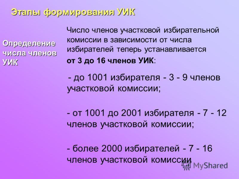 Число членов участковой избирательной комиссии в зависимости от числа избирателей теперь устанавливается от 3 до 16 членов УИК: - до 1001 избирателя - 3 - 9 членов участковой комиссии; - от 1001 до 2001 избирателя - 7 - 12 членов участковой комиссии;