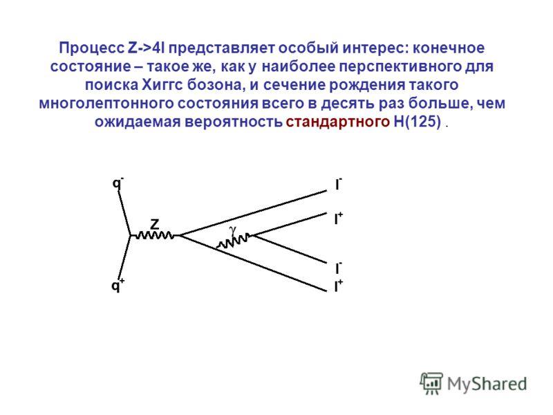 Процесс Ζ->4l представляет особый интерес: конечное состояние – такое же, как у наиболее перспективного для поиска Хиггс бозона, и сечение рождения такого многолептонного состояния всего в десять раз больше, чем ожидаемая вероятность стандартного Н(1