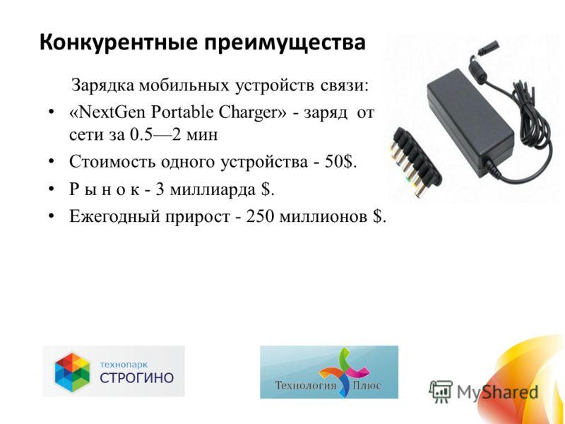 Конкурентные преимущества Зарядка мобильных устройств связи: «NextGen Portable Charger» - заряд от сети за 0.52 мин Стоимость одного устройства - 50$. Р ы н о к - 3 миллиарда $. Ежегодный прирост - 250 миллионов $.