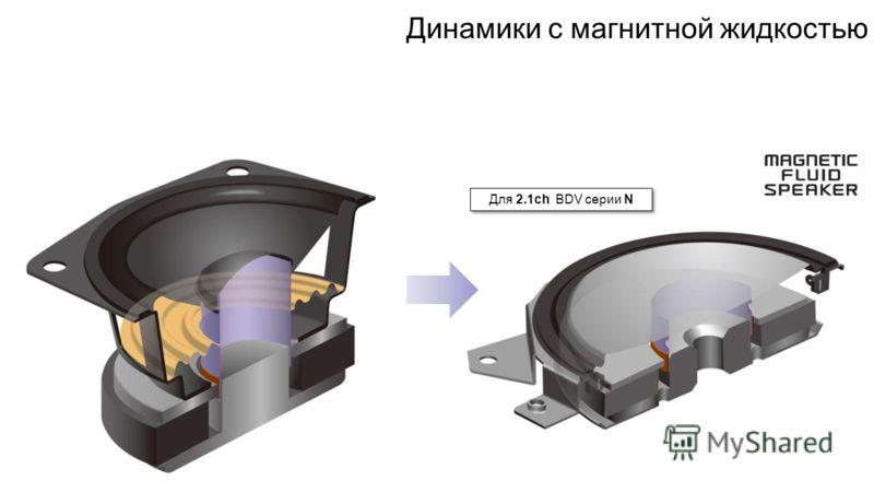 Динамики с магнитной жидкостью Спасибо за внимание! Для 2.1ch BDV серии N