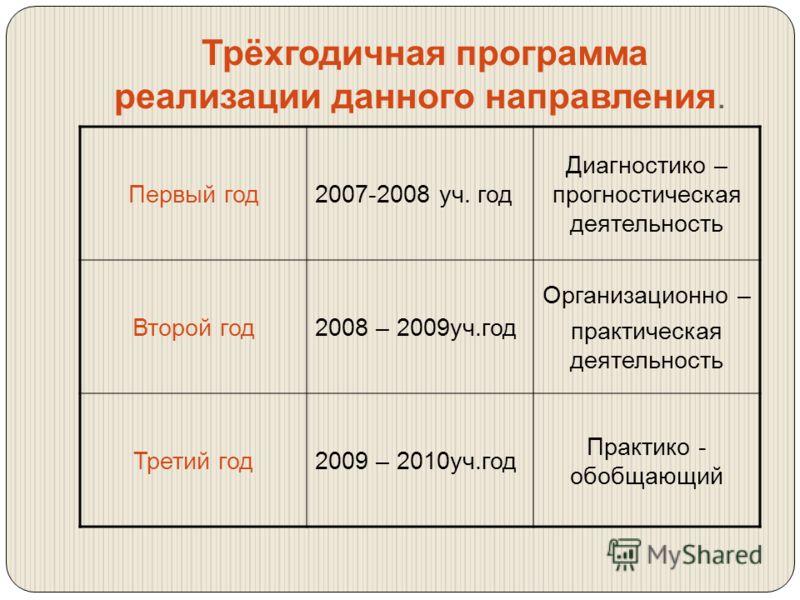 Трёхгодичная программа реализации данного направления. Первый год2007-2008 уч. год Диагностико – прогностическая деятельность Второй год2008 – 2009уч.год Организационно – практическая деятельность Третий год2009 – 2010уч.год Практико - обобщающий