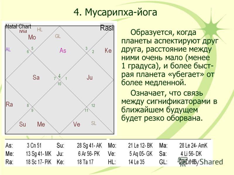 4. Мусарипха-йога Образуется, когда планеты аспектируют друг друга, расстояние между ними очень мало (менее 1 градуса), и более быст- рая планета «убегает» от более медленной. Означает, что связь между сигнификаторами в ближайшем будущем будет резко