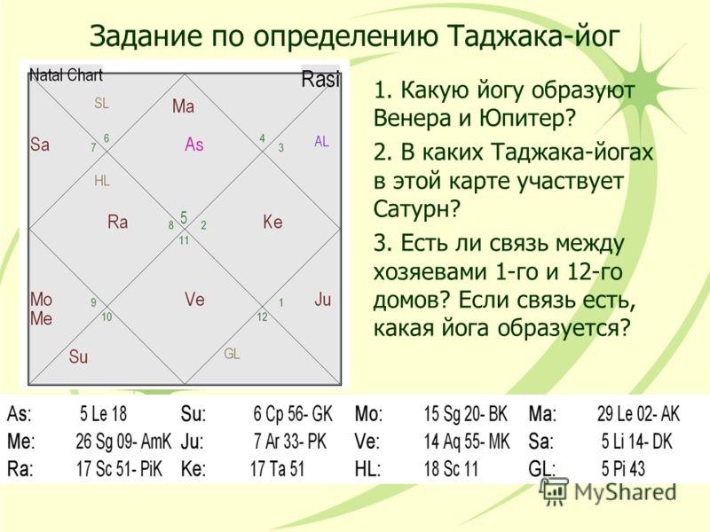 Задание по определению Таджака-йог 1. Какую йогу образуют Венера и Юпитер? 2. В каких Таджака-йогах в этой карте участвует Сатурн? 3. Есть ли связь между хозяевами 1-го и 12-го домов? Если связь есть, какая йога образуется?
