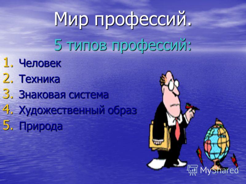 Мир профессий. 5 типов профессий: 1. Человек 2. Техника 3. Знаковая система 4. Художественный образ 5. Природа