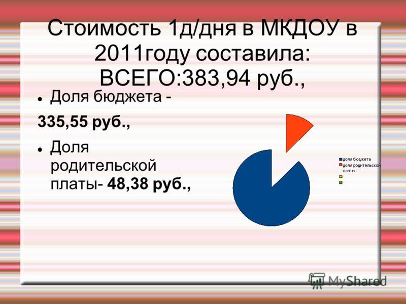 Стоимость 1д/дня в МКДОУ в 2011году составила: ВСЕГО:383,94 руб., Доля бюджета - 335,55 руб., Доля родительской платы- 48,38 руб.,