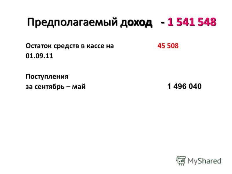 Предполагаемый доход - 1 541 548 Предполагаемый доход - 1 541 548 Остаток средств в кассе на 45 508 01.09.11Поступления за сентябрь – май за сентябрь – май 1 496 040